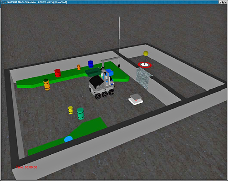 Physics-based simulator MACSim